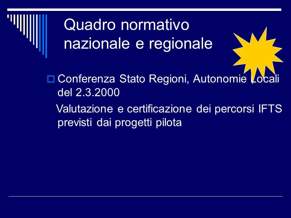 Quadro normativo nazionale e regionale Conferenza Stato Regioni, Autonomie Locali del 2.3.2000 Valutazione e certificazione dei percorsi IFTS previsti dai progetti pilota