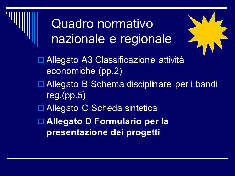 Quadro normativo nazionale e regionale Allegato A3 Classificazione attività economiche (pp.2) Allegato B Schema disciplinare per i bandi reg.(pp.5) Al