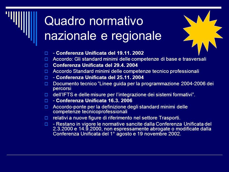 Quadro normativo nazionale e regionale - Conferenza Unificata del 19.11. 2002 Accordo: Gli standard minimi delle competenze di base e trasversali Conf