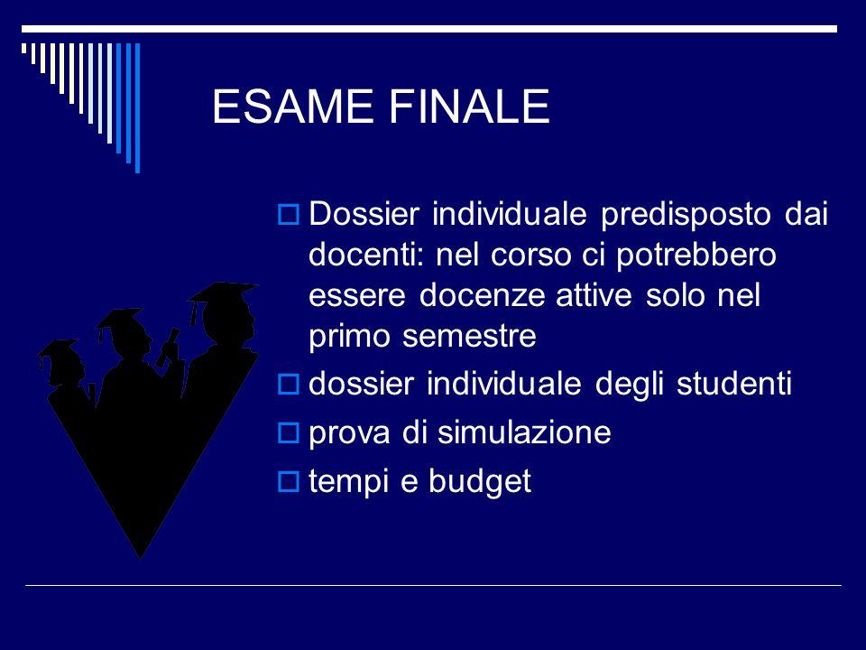 ESAME FINALE Dossier individuale predisposto dai docenti: nel corso ci potrebbero essere docenze attive solo nel primo semestre dossier individuale degli studenti prova di simulazione tempi e budget