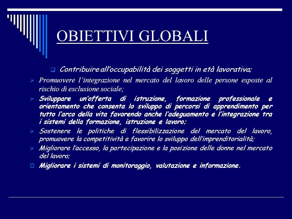 OBIETTIVI GLOBALI q Contribuire alloccupabilità dei soggetti in età lavorativa; Promuovere lintegrazione nel mercato del lavoro delle persone esposte