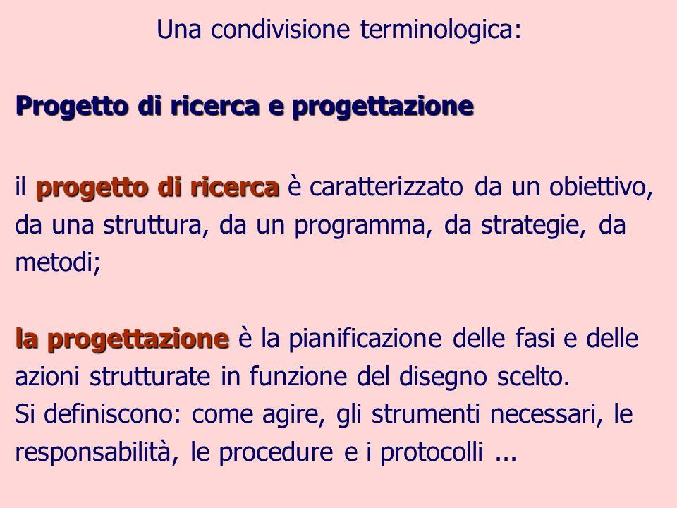 Una condivisione terminologica: Progetto di ricerca e progettazione progetto di ricerca il progetto di ricerca è caratterizzato da un obiettivo, da una struttura, da un programma, da strategie, da metodi; la progettazione la progettazione è la pianificazione delle fasi e delle azioni strutturate in funzione del disegno scelto.