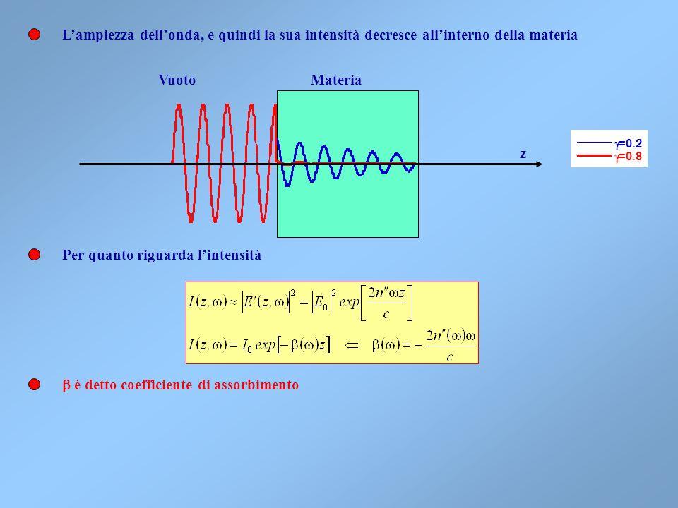 Dalla polarizzabilità possiamo risalire alla suscettività e quindi allindice di rifrazione: dove si è fatto uso che per un gas la densità N è un numer