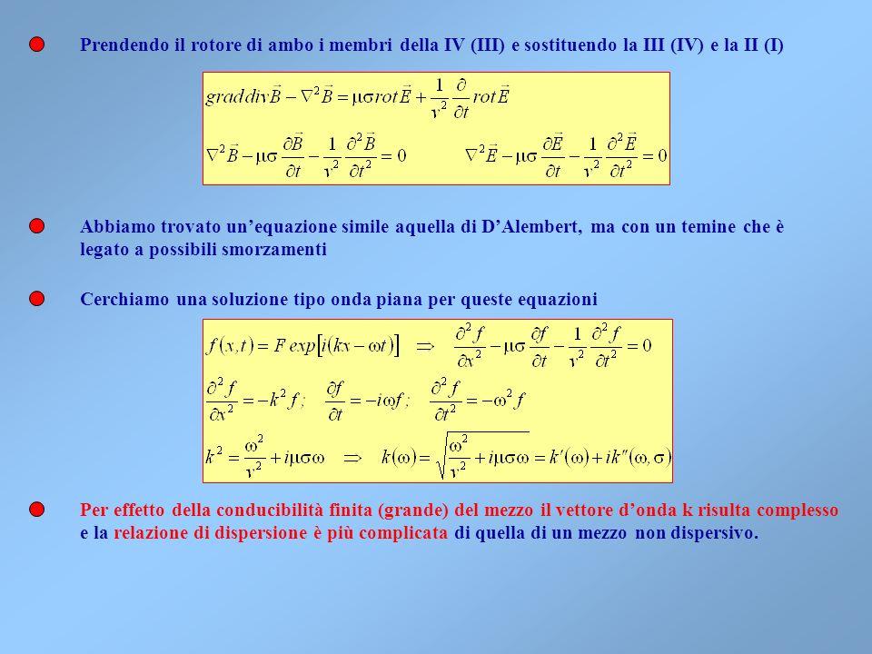 Se unonda incide sulla superficie di un conduttore il campo elettrico costringerà gli elettroni ad oscillare (per esempio parallelamente alla superfic