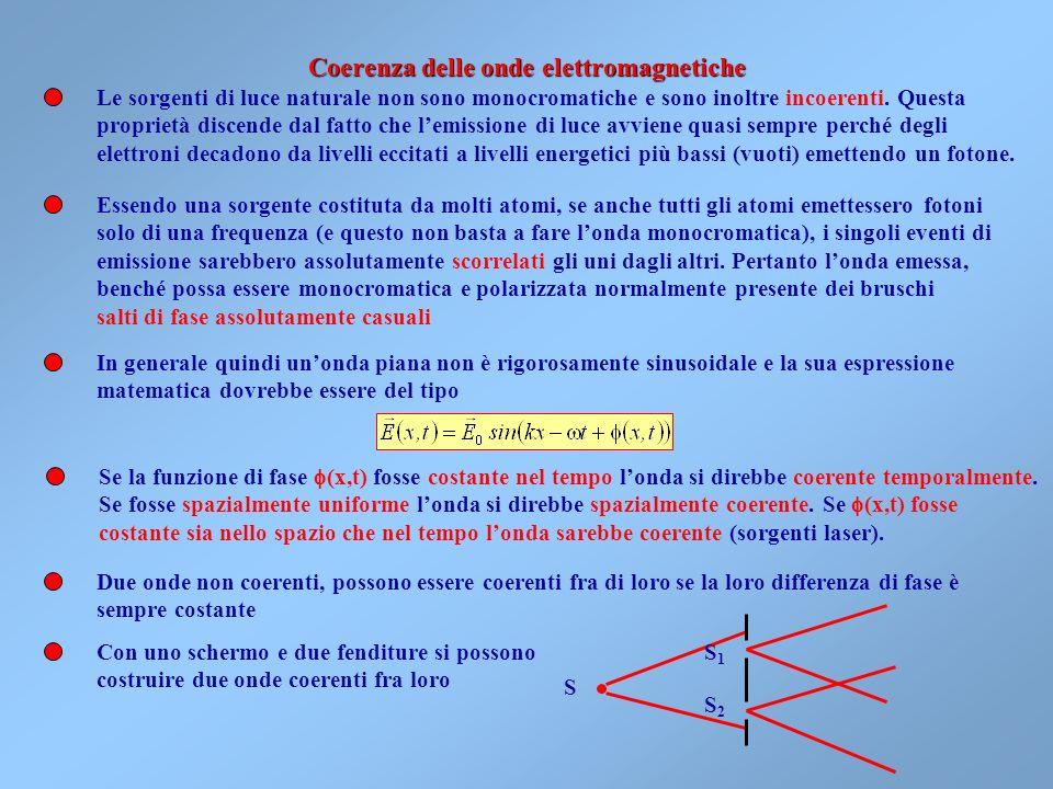La circostanza che il vettore donda k sia complesso è legata allassorbimento La quantità =(k) -1 è lo spessore di conduttore che londa attraversa ridu