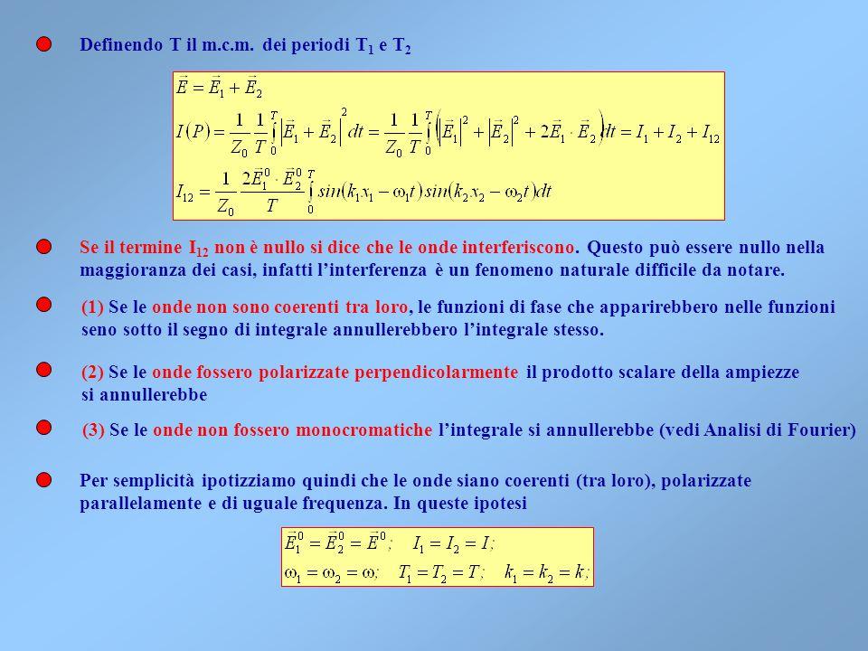 Un fenomeno caratteristico della propagazione ondosa è linterferenza Consideriamo due onde coerenti o coerenti tra loro, sinusoidali e polarizzate ret