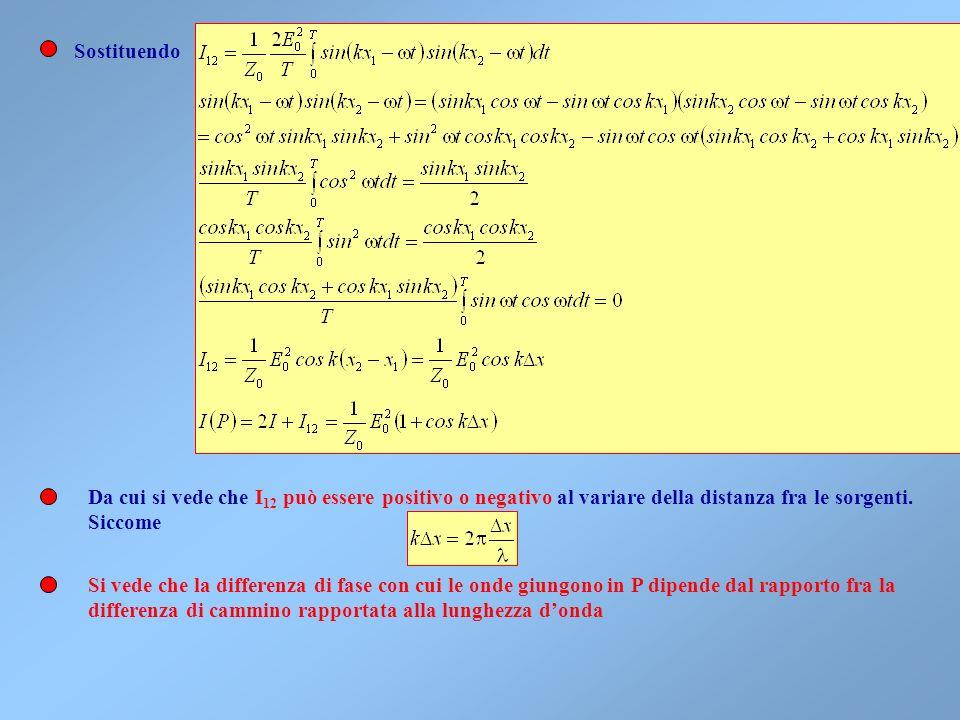 Definendo T il m.c.m. dei periodi T 1 e T 2 Se il termine I 12 non è nullo si dice che le onde interferiscono. Questo può essere nullo nella maggioran