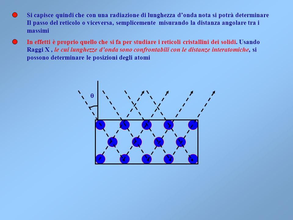 Un reticolo di diffrazione è un dispositivo che consente di combinare gli effetti di diffrazione con linterferenza. Esso è costituito da una serie di