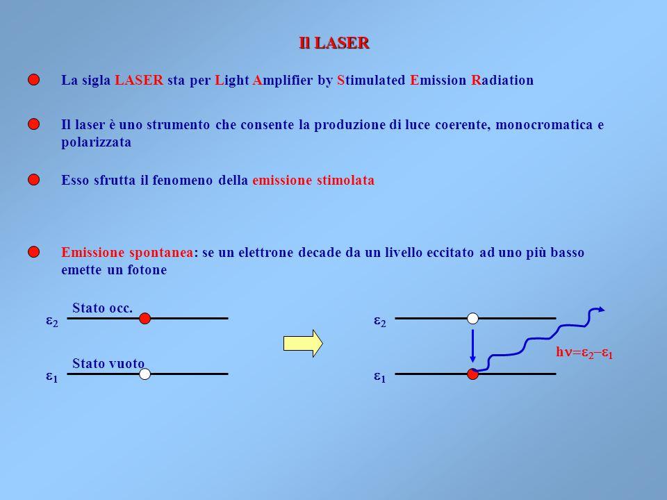 Si capisce quindi che con una radiazione di lunghezza donda nota si potrà determinare Il passo del reticolo o viceversa, semplicemente misurando la di