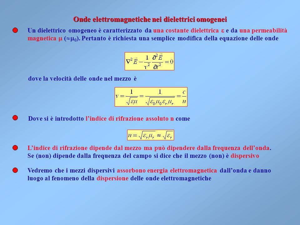 La circostanza che il vettore donda k sia complesso è legata allassorbimento La quantità =(k) -1 è lo spessore di conduttore che londa attraversa riducendo la sua ampiezza di un e-esimo, e va sotto il nome di spessore di penetrazione.