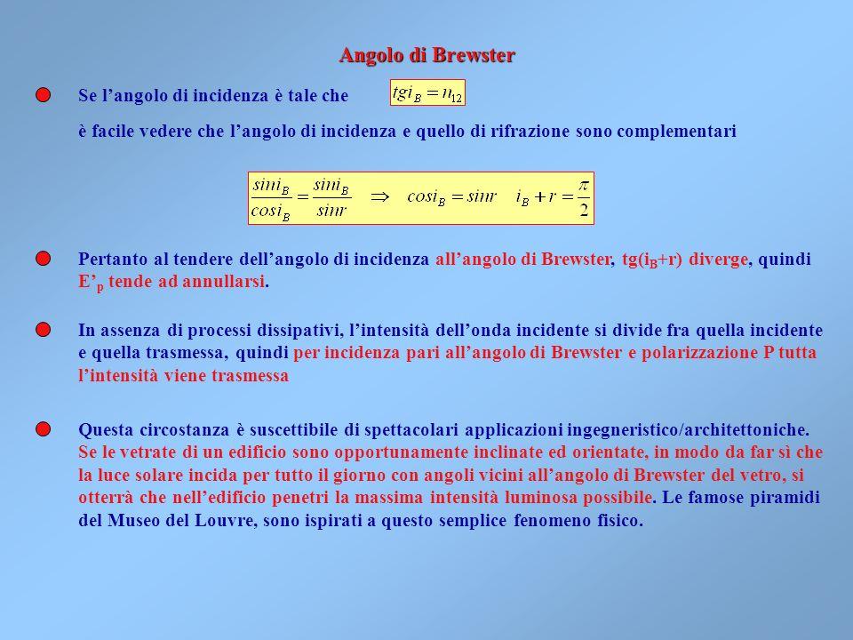 Definendo i coefficienti riflessione di Fresnel come Si ottiene dopo qualche manipolazione Questi coefficienti sono il rapporto fra le ampiezze delle
