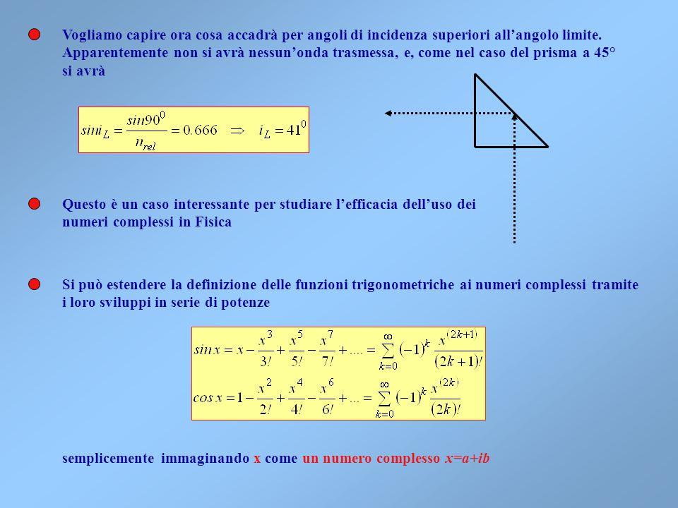 La legge di Snell predice fenomeni diversi a seconda dei valori degli angoli e dellindice di rifrazione relativo Nel caso in cui n 2 >n 1, n 12 >1, ri