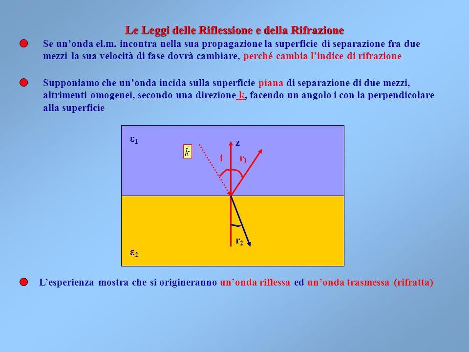 Un dielettrico omogeneo è caratterizzato da una costante dielettrica e da una permeabilità magnetica ( 0 ). Pertanto è richiesta una semplice modifica