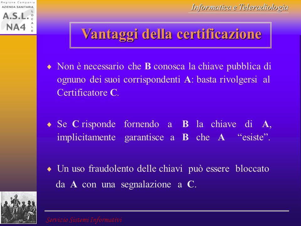 Informatica e Teleradiologia Servizio Sistemi Informativi Vantaggi della certificazione Non è necessario che B conosca la chiave pubblica di ognuno de
