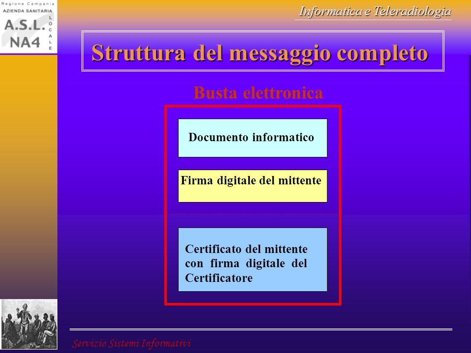 Informatica e Teleradiologia Servizio Sistemi Informativi Struttura del messaggio completo Busta elettronica Documento informatico Firma digitale del