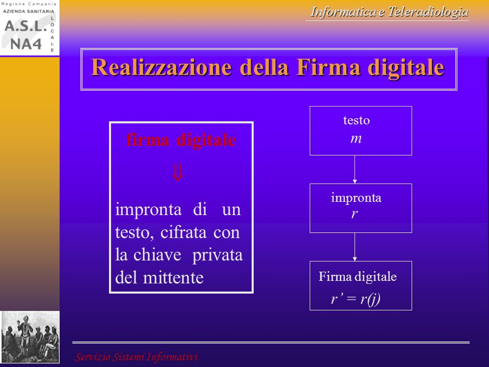 Informatica e Teleradiologia Servizio Sistemi Informativi Realizzazione della Firma digitale firma digitale impronta di un testo, cifrata con la chiav