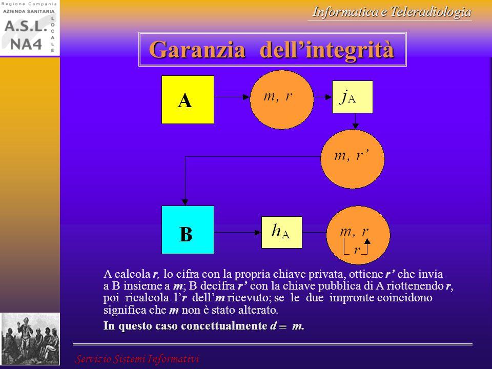 Informatica e Teleradiologia Servizio Sistemi Informativi Garanzia dellintegrità A calcola r, lo cifra con la propria chiave privata, ottiene r che in