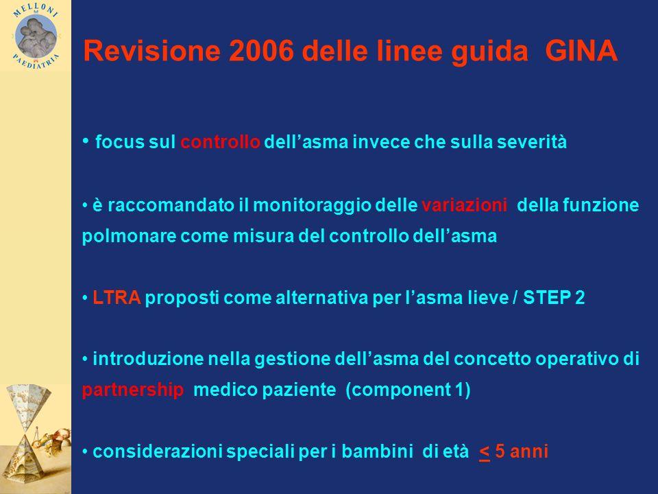 Revisione 2006 delle linee guida GINA focus sul controllo dellasma invece che sulla severità è raccomandato il monitoraggio delle variazioni della fun