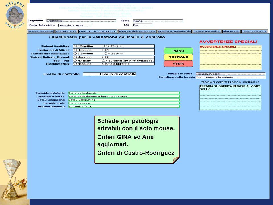 Schede per patologia editabili con il solo mouse. Criteri GINA ed Aria aggiornati. Criteri di Castro-Rodriguez Schede per patologia editabili con il s