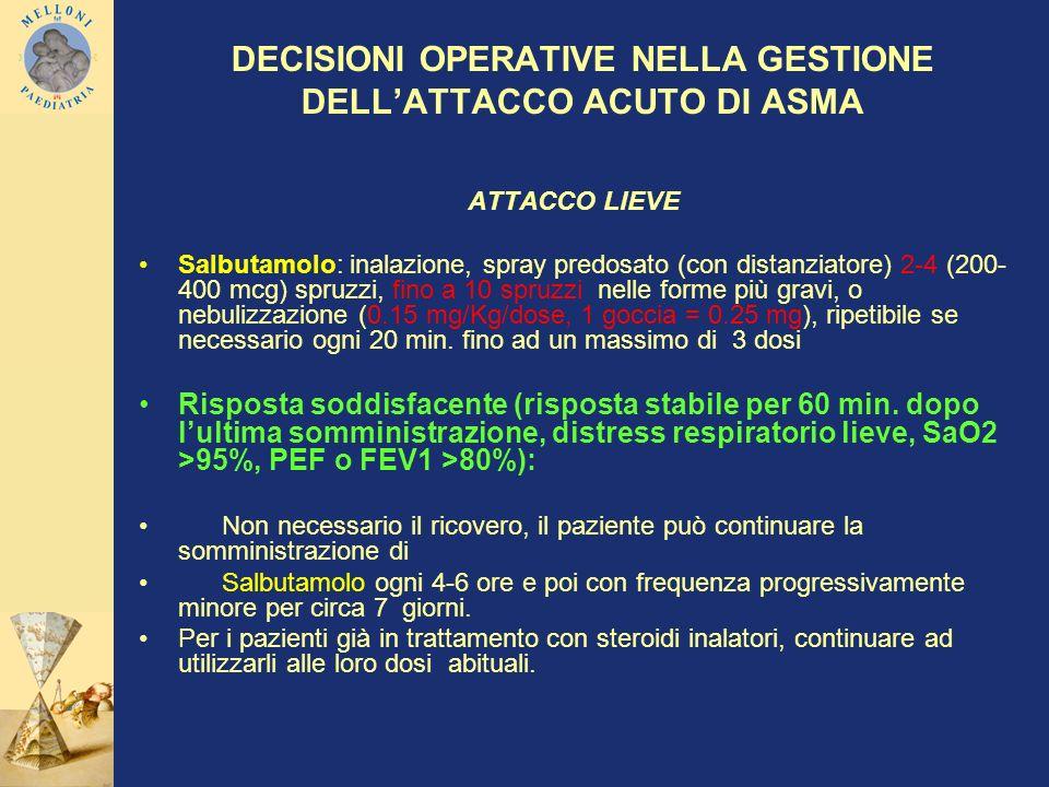 DECISIONI OPERATIVE NELLA GESTIONE DELLATTACCO ACUTO DI ASMA ATTACCO LIEVE Salbutamolo: inalazione, spray predosato (con distanziatore) 2-4 (200- 400