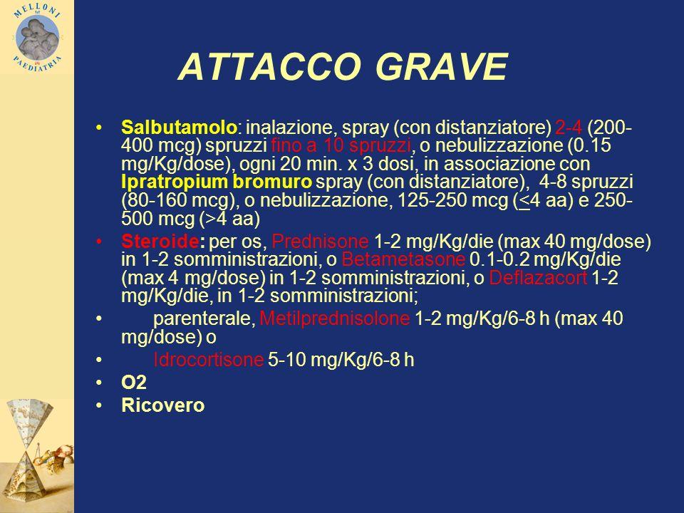 ATTACCO GRAVE Salbutamolo: inalazione, spray (con distanziatore) 2-4 (200- 400 mcg) spruzzi fino a 10 spruzzi, o nebulizzazione (0.15 mg/Kg/dose), ogn