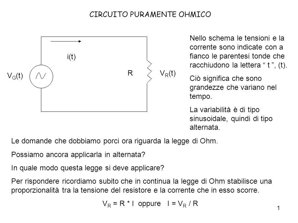 2 CIRCUITO PURAMENTE OHMICO Nel seguente grafico rappresentiamo landamento di una corrente I che scorre nel resistore R e cerchiamo di calcolare la tensione V R che si produce ai suoi capi.