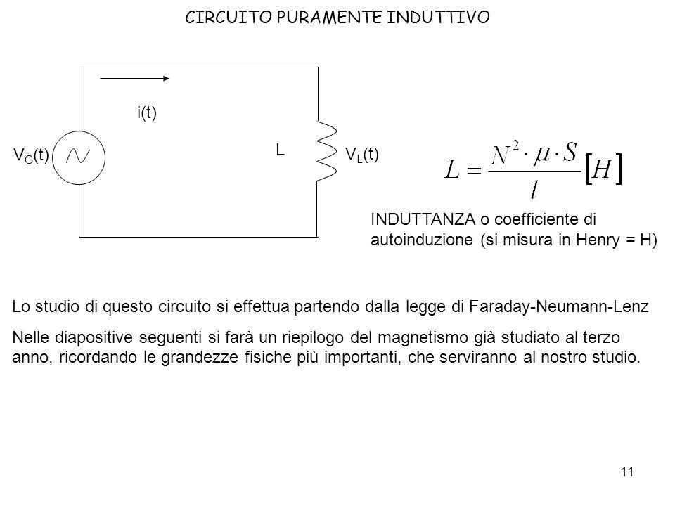 12 CIRCUITO PURAMENTE INDUTTIVO Paragonando le due figure risulta che un magnete naturale (calamita in alto) e un solenoide percorso da corrente continua (in basso) producono le stesse linee di forza del campo magnetico H.