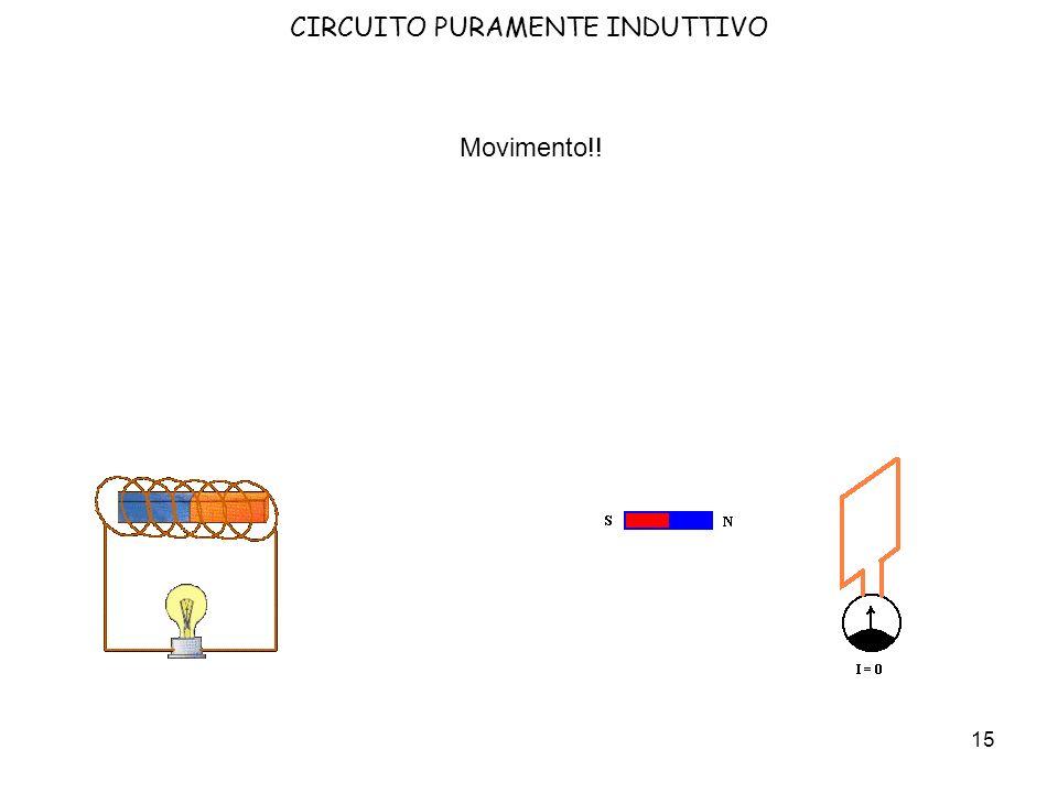 16 CIRCUITO PURAMENTE INDUTTIVO Movimento!! (2)