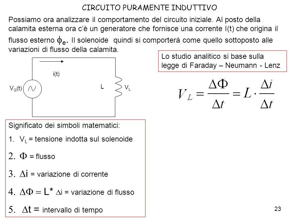 24 CIRCUITO PURAMENTE INDUTTIVO Esempio: il flusso varia da t 1 ) = 0 Wb a (t 2 ) = 50 mWb; t = t 2 – t 1 = 0,01 s.