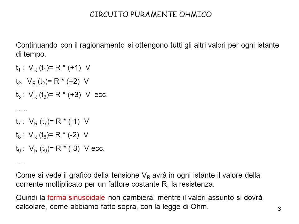 4 CIRCUITO PURAMENTE OHMICO Facciamo un esempio numerico.