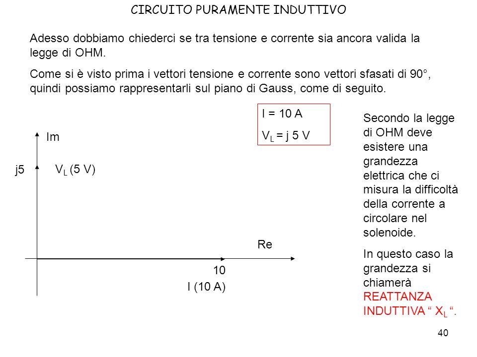 41 Circuito puramente induttivo La reattanza induttiva I = 10 A V L = j 5 V Dalla legge di Faraday – Neumann – Lenz è possibile ricavare lespressione matematica della reattanza induttiva.