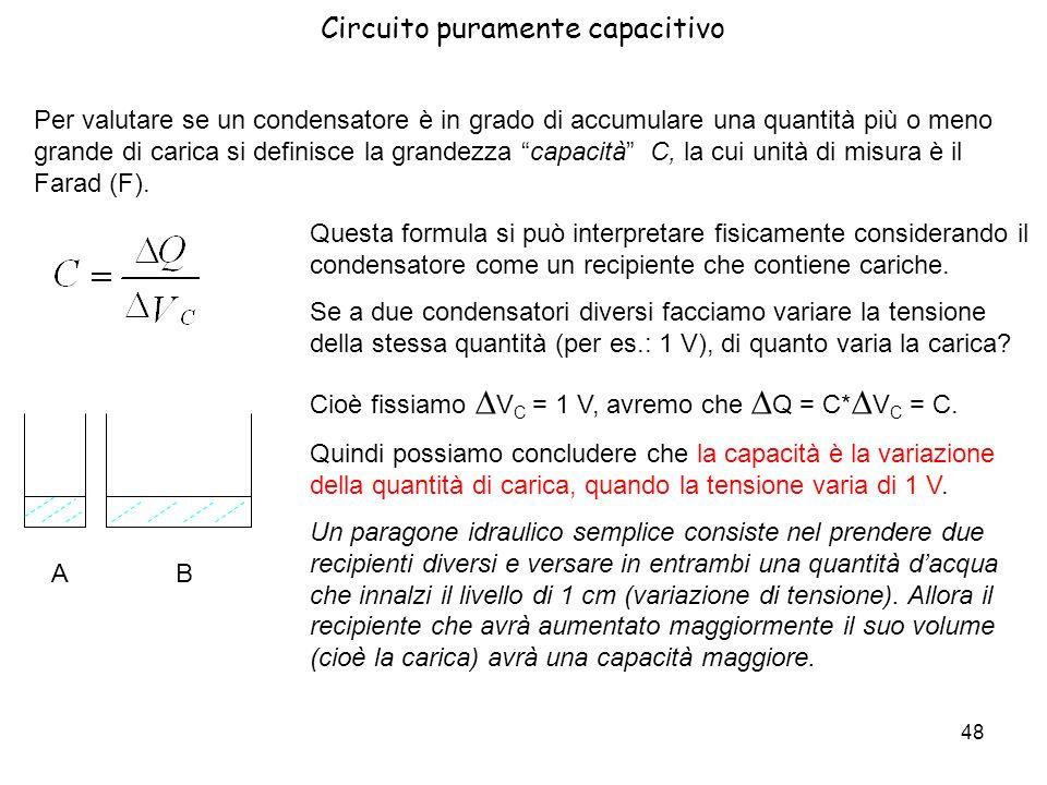49 Circuito puramente capacitivo Alcune considerazioni fisiche con il paragone idraulico ci faranno comprendere il comportamento del condensatore.