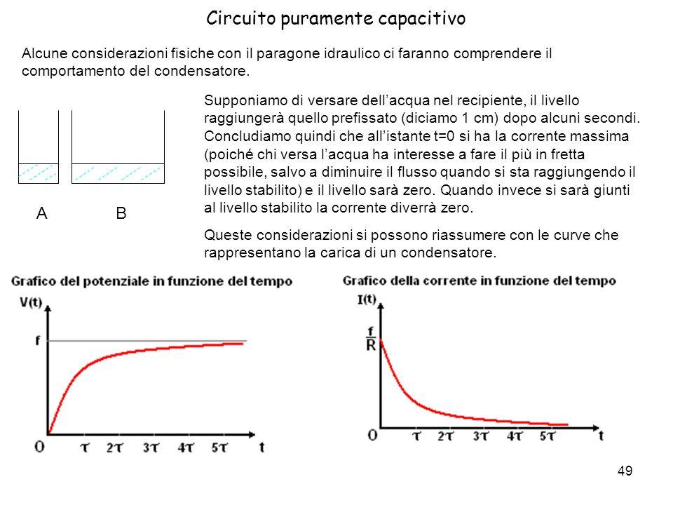 50 Circuito puramente capacitivo Dai grafici della tensione e della corrente si è in grado di ricavare una informazione: quando la corrente è massima allora la corrente è zero; viceversa quando la tensione è massima allora la corrente è zero.