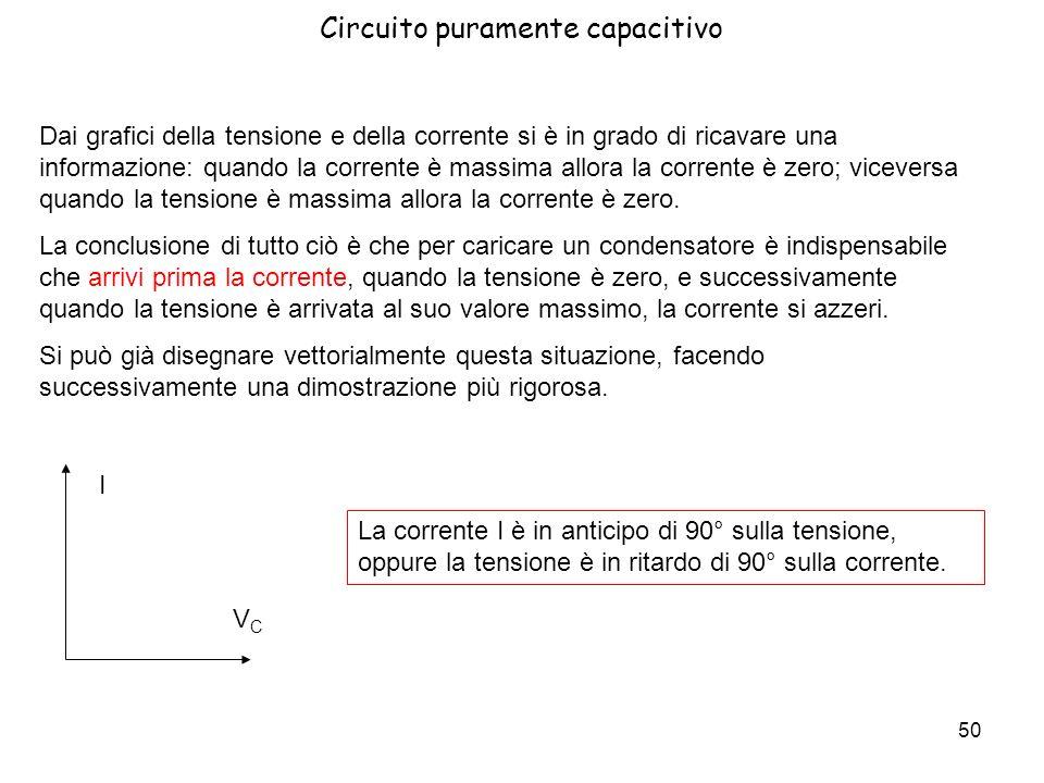 51 Circuito puramente capacitivo Facciamo adesso una considerazione sul tempo impiegato dal condensatore per caricarsi.