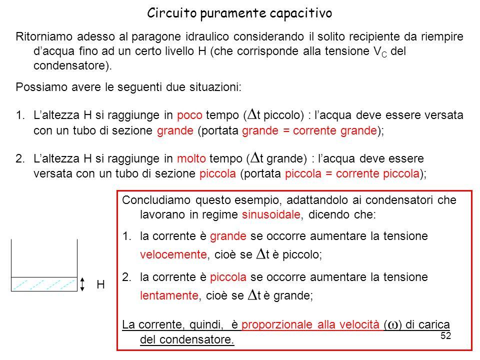 53 Circuito puramente capacitivo La formula della capacità si può scrivere anche nel modo seguente.