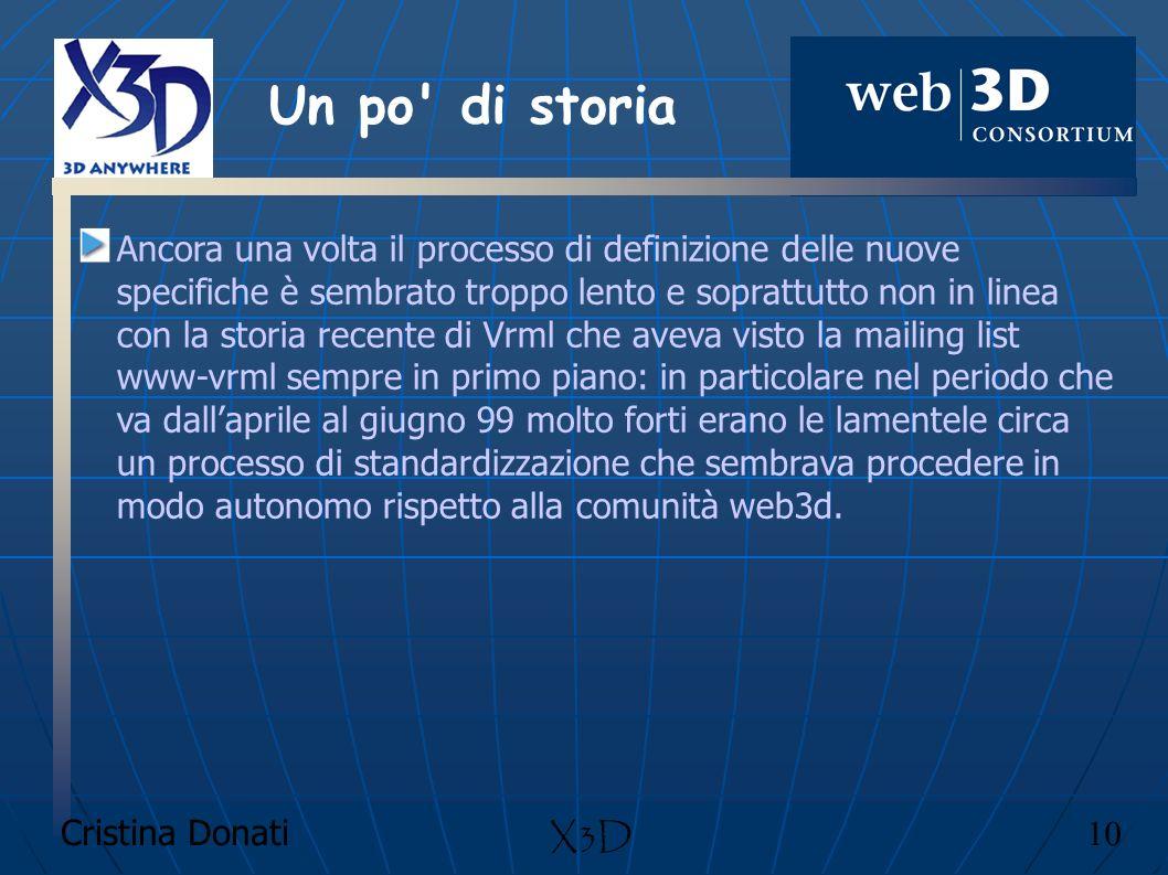 Cristina Donati 10 X3D Ancora una volta il processo di definizione delle nuove specifiche è sembrato troppo lento e soprattutto non in linea con la st