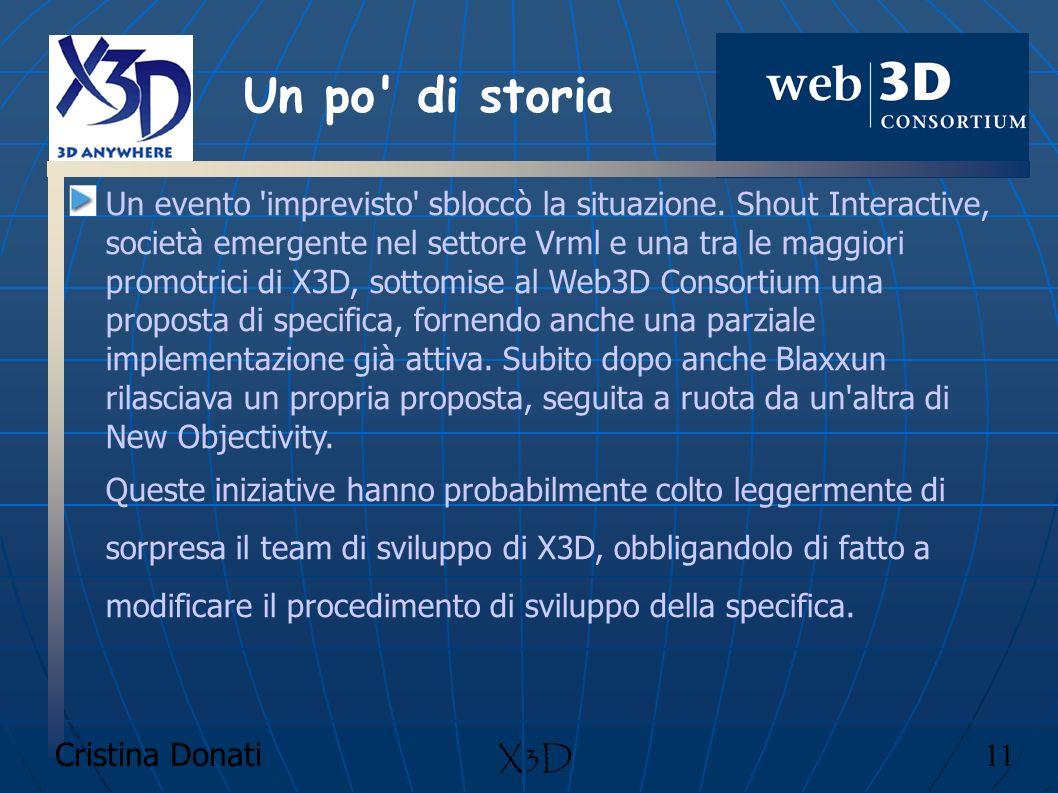 Cristina Donati 11 X3D Un evento 'imprevisto' sbloccò la situazione. Shout Interactive, società emergente nel settore Vrml e una tra le maggiori promo
