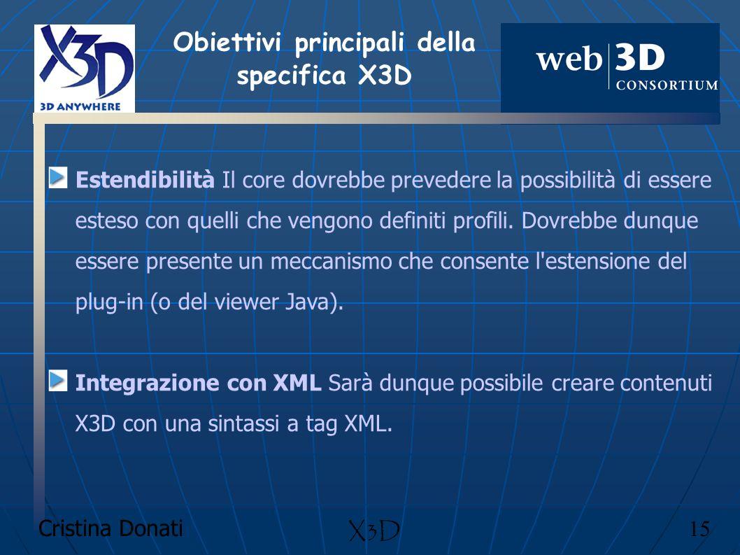 Cristina Donati 15 X3D Estendibilità Il core dovrebbe prevedere la possibilità di essere esteso con quelli che vengono definiti profili. Dovrebbe dunq