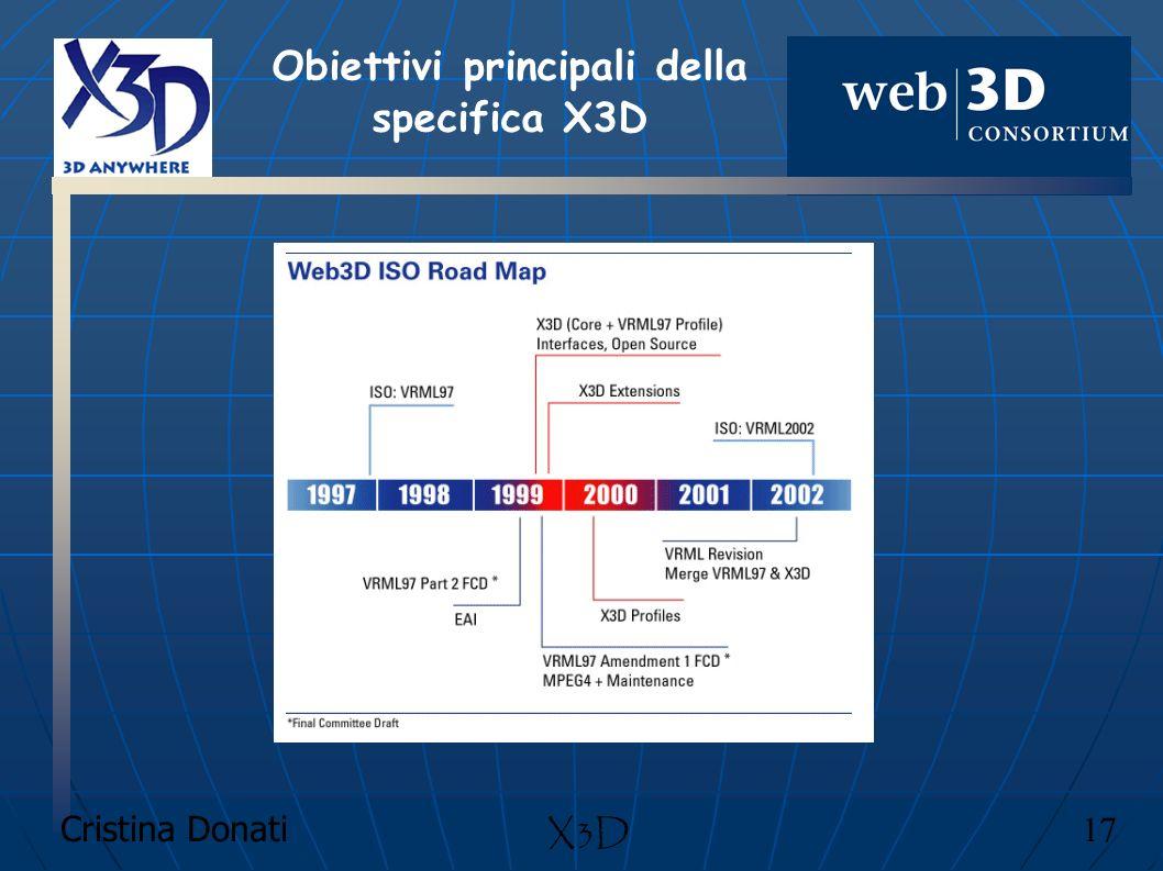 Cristina Donati 17 X3D Obiettivi principali della specifica X3D
