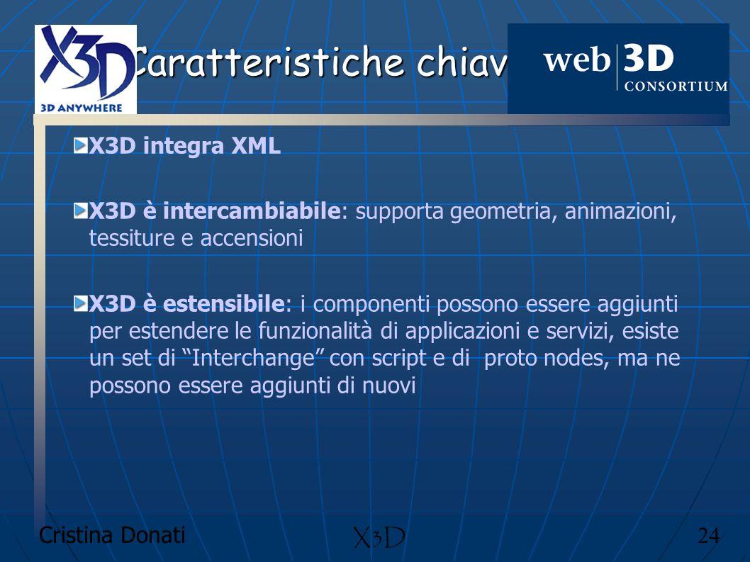 Cristina Donati 24 X3D Caratteristiche chiave X3D integra XML X3D è intercambiabile: supporta geometria, animazioni, tessiture e accensioni X3D è este