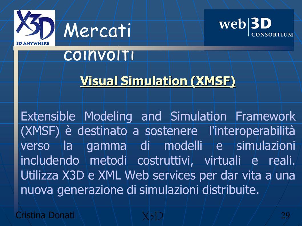 Cristina Donati 29 X3D Mercati coinvolti Visual Simulation (XMSF) Visual Simulation (XMSF) Extensible Modeling and Simulation Framework (XMSF) è desti