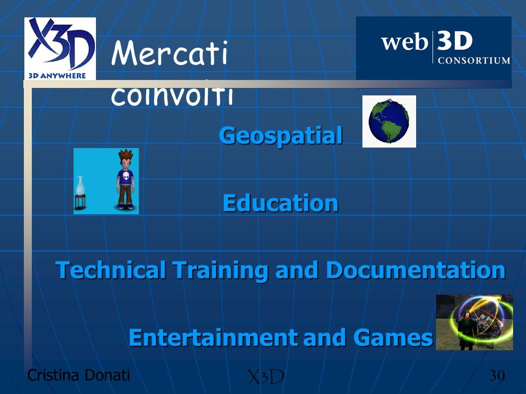 Cristina Donati 30 X3D Mercati coinvolti GeospatialEducation Technical Training and Documentation Entertainment and Games