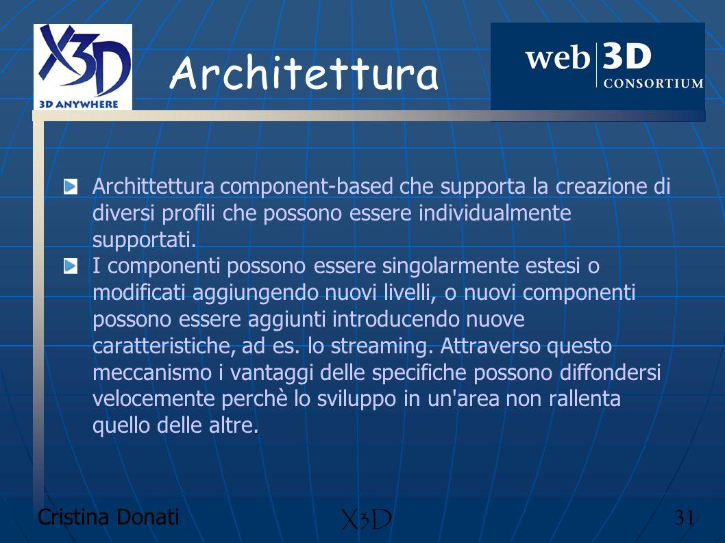 Cristina Donati 31 X3D Architettura Archittettura component-based che supporta la creazione di diversi profili che possono essere individualmente supp