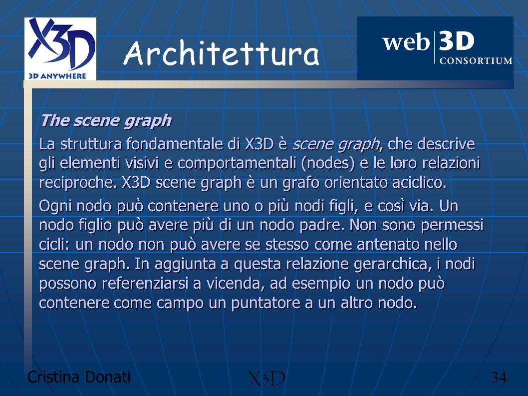 Cristina Donati 34 X3D Architettura The scene graph La struttura fondamentale di X3D è scene graph, che descrive gli elementi visivi e comportamentali