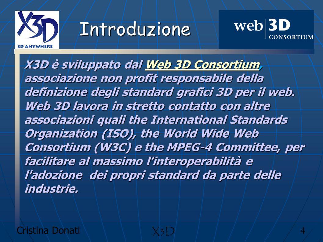 Cristina Donati 85 X3D Bibliografia Web3D Consortium, www.web3d.org, 30 maggio 2004www.web3d.org It-web3D, http://eureka.lucia.it/vrml/it2000/atti/materiali.html, 30 maggio 2004http://eureka.lucia.it/vrml/it2000/atti/materiali.html Ignazio Locatelli, Paper X3D, reperibile allindirizzo http://eureka.lucia.it/vrml/it2000/atti/materiali.html, 30 maggio 2004 http://eureka.lucia.it/vrml/it2000/atti/materiali.html Web3D Consortium, www.web3d.org/x3d/content/x3dtooltipsitalian.html, 30 maggio 2004www.web3d.org/x3d/content/x3dtooltipsitalian.html HTML.IT, www.html.it/vrml/vrml_05.htm, 30 maggio 2004www.html.it/vrml/vrml_05.htm X3dabstractspecification, ISO-IEC-19775, disponibile allindirizzo www.web3d.org/documentation/specification, 30 maggio 2004 www.web3d.org/documentation/specification Don Brutzman, X3D-Edit Authoring Tool for Extensible 3D Graphics, presentazione.ppt reperibile allindirizzo http://www.web3D.org/x3d.html, 30 maggio 2004http://www.web3D.org/x3d.html Leonard Daly, Introducing X3D Authoring X3D, presentazione.ppt, scaricata dal sito www.web3d.org, 10 gennaio 2004www.web3d.org