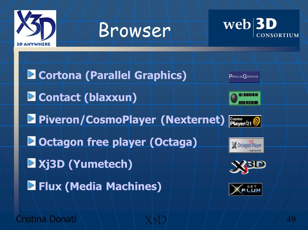 Cristina Donati 49 X3D Browser Cortona (Parallel Graphics) Contact (blaxxun) Piveron/CosmoPlayer (Nexternet) Octagon free player (Octaga) Xj3D (Yumete