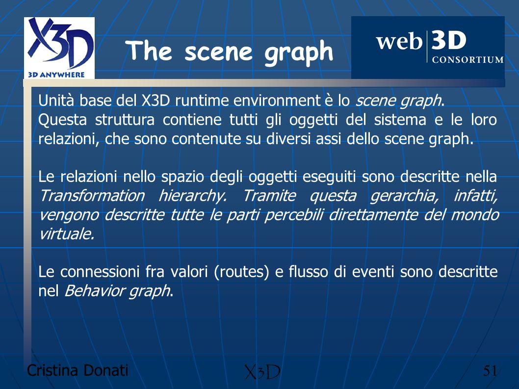 Cristina Donati 51 X3D Unità base del X3D runtime environment è lo scene graph. Questa struttura contiene tutti gli oggetti del sistema e le loro rela