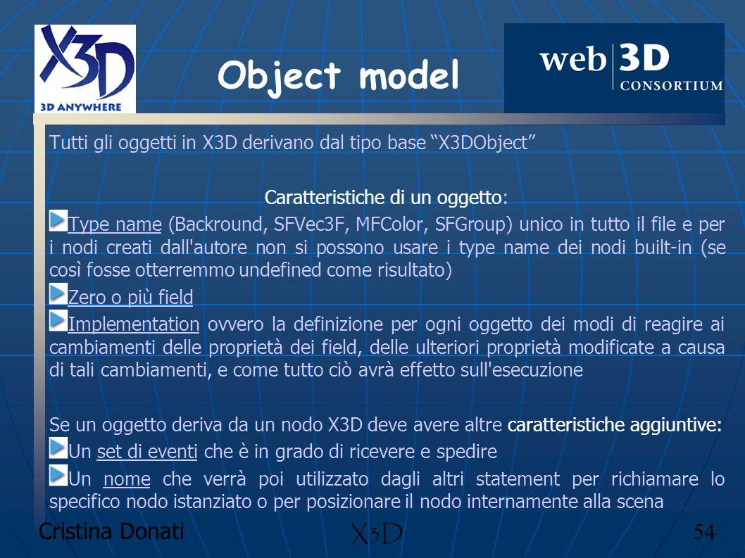 Cristina Donati 54 X3D Tutti gli oggetti in X3D derivano dal tipo base X3DObject Caratteristiche di un oggetto: Type name (Backround, SFVec3F, MFColor