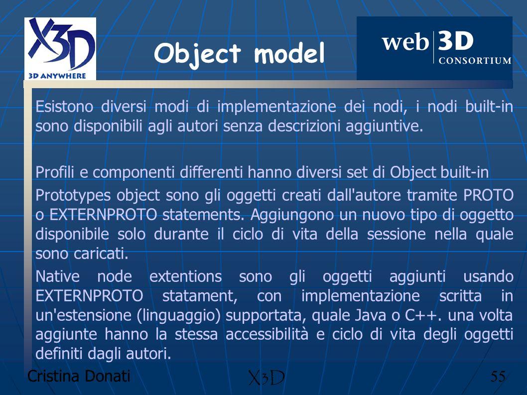 Cristina Donati 55 X3D Esistono diversi modi di implementazione dei nodi, i nodi built-in sono disponibili agli autori senza descrizioni aggiuntive. P