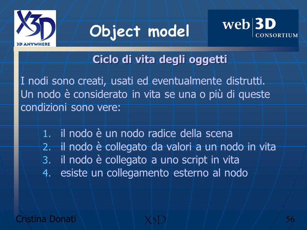 Cristina Donati 56 X3D Ciclo di vita degli oggetti I nodi sono creati, usati ed eventualmente distrutti. Un nodo è considerato in vita se una o più di